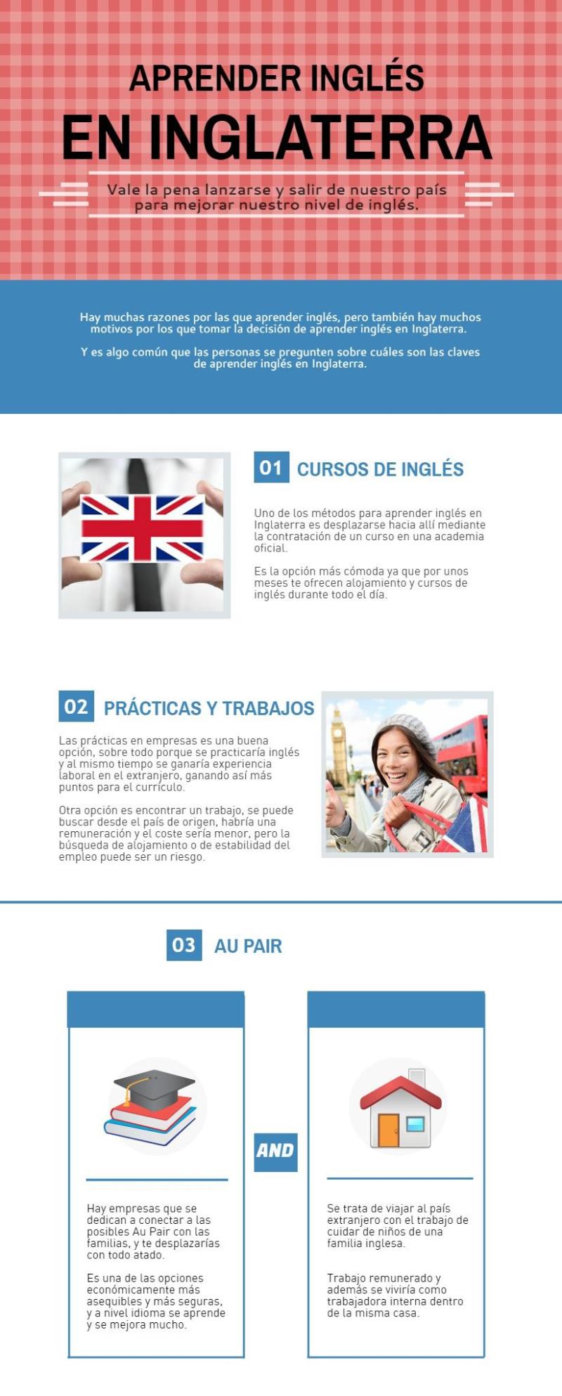 Apreder inglés en inglaterra